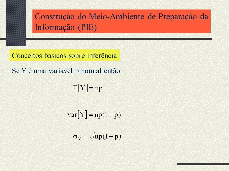 Construção do Meio-Ambiente de Preparação da Informação (PIE) Conceitos básicos sobre inferência Se Y é uma variável binomial então