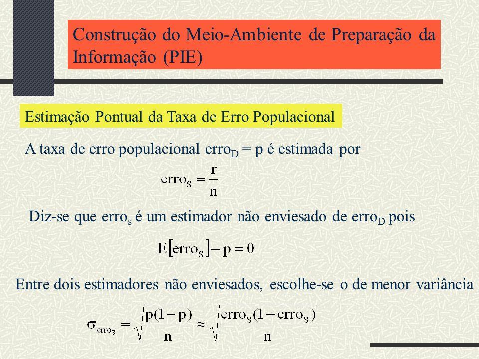Construção do Meio-Ambiente de Preparação da Informação (PIE) Estimação Pontual da Taxa de Erro Populacional A taxa de erro populacional erro D = p é