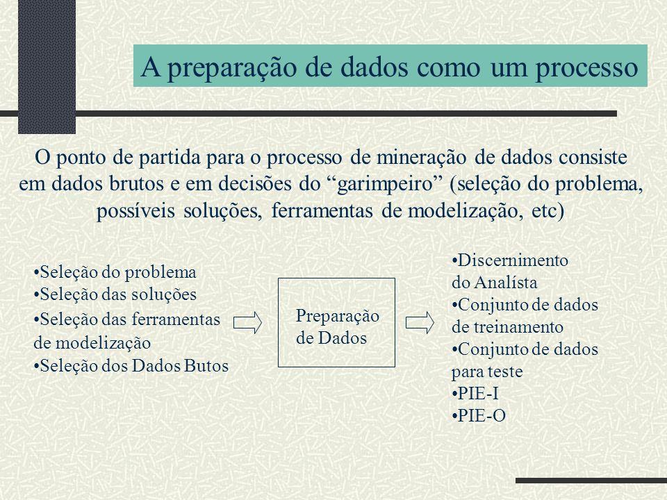 A preparação de dados como um processo O ponto de partida para o processo de mineração de dados consiste em dados brutos e em decisões do garimpeiro (