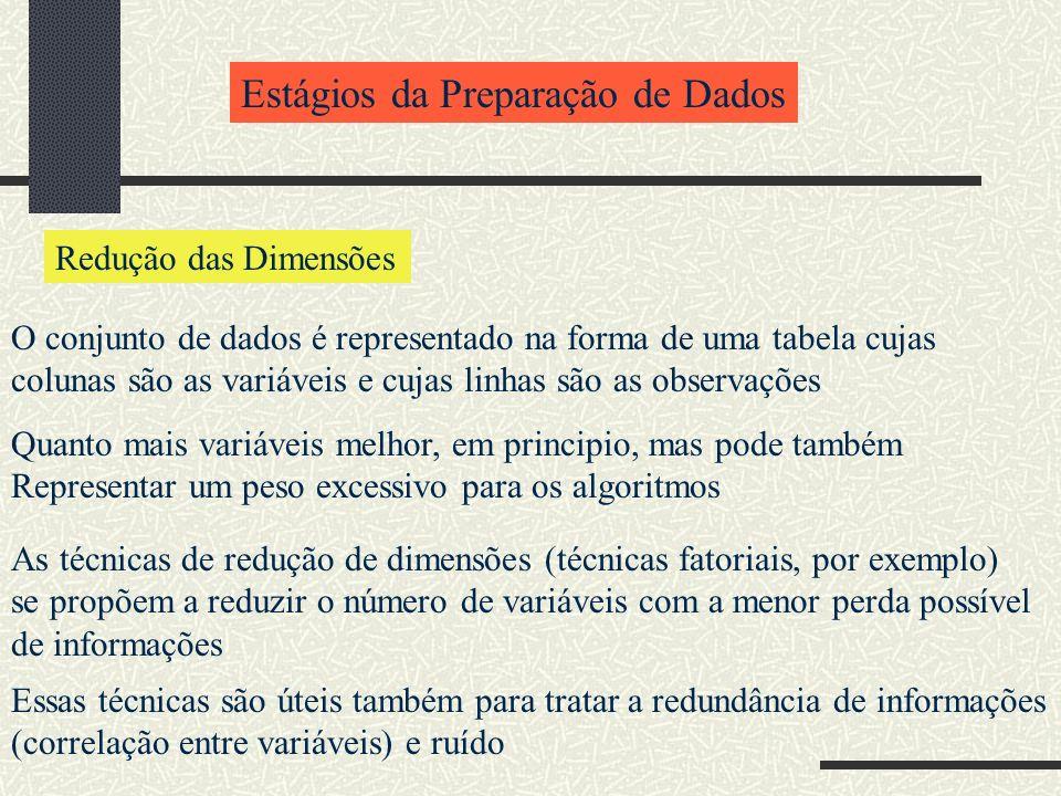 Redução das Dimensões O conjunto de dados é representado na forma de uma tabela cujas colunas são as variáveis e cujas linhas são as observações Quant