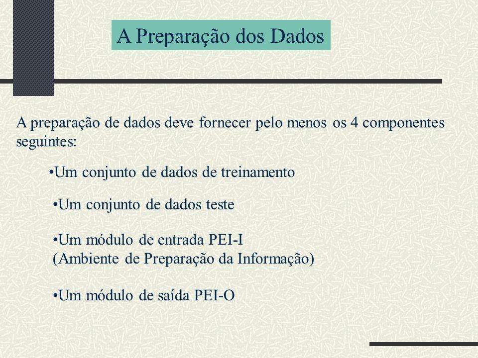 A Preparação dos Dados Um módulo de saída PEI-O A preparação de dados deve fornecer pelo menos os 4 componentes seguintes: Um conjunto de dados de tre