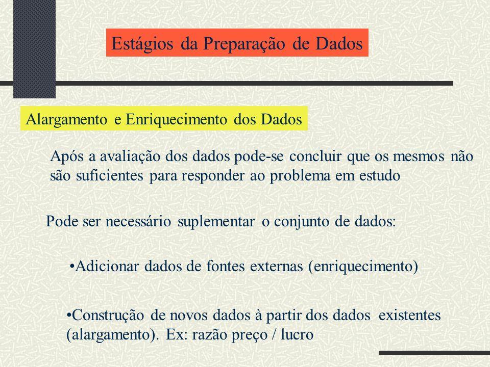 Estágios da Preparação de Dados Alargamento e Enriquecimento dos Dados Após a avaliação dos dados pode-se concluir que os mesmos não são suficientes p