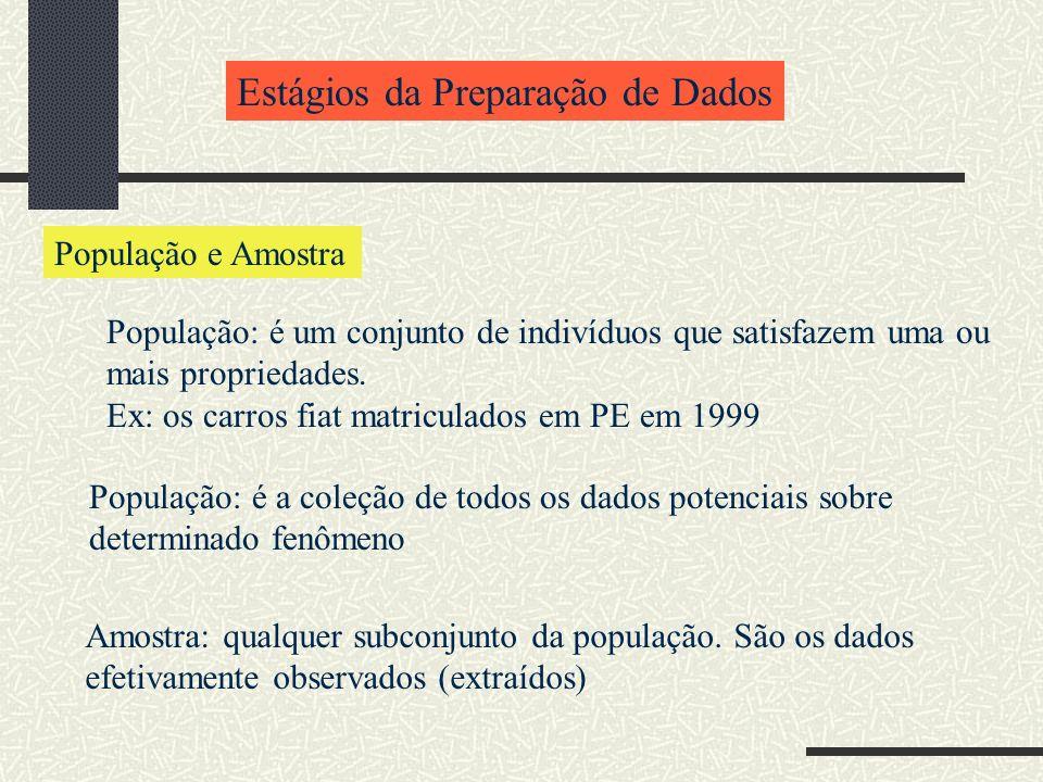 Estágios da Preparação de Dados População e Amostra População: é um conjunto de indivíduos que satisfazem uma ou mais propriedades. Ex: os carros fiat