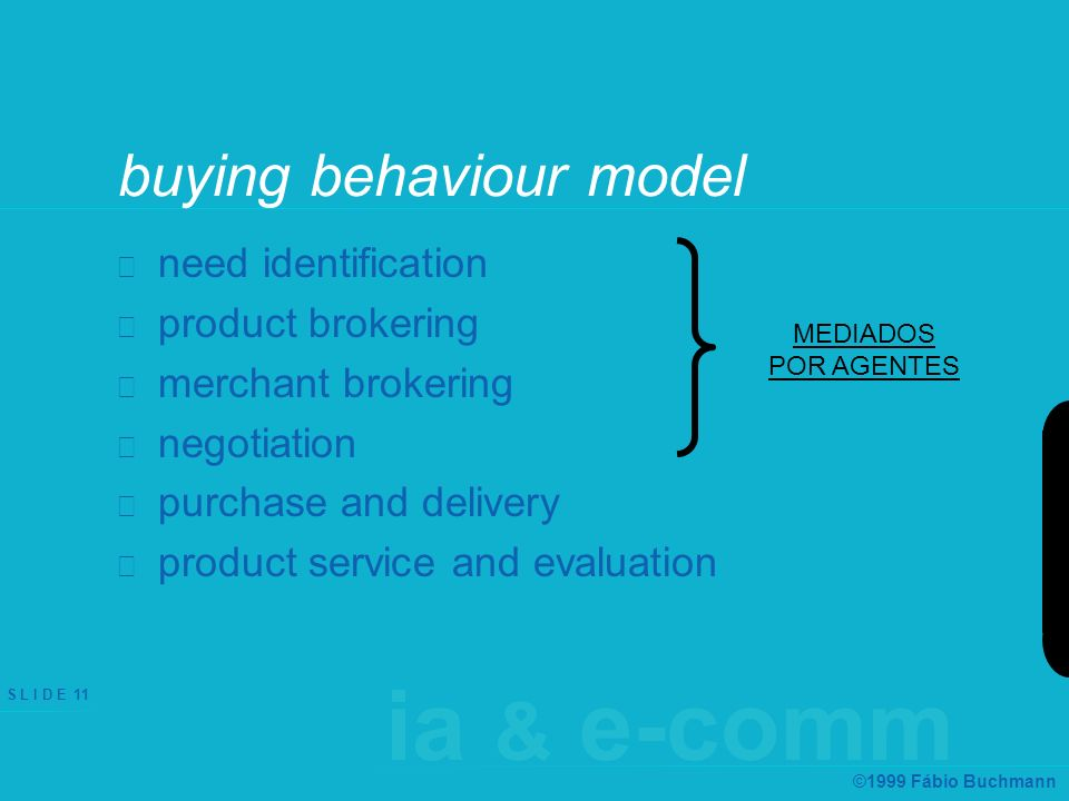 ia & e-comm S L I D E 11 ©1999 Fábio Buchmann buying behaviour model need identification product brokering merchant brokering negotiation purchase and delivery product service and evaluation MEDIADOS POR AGENTES