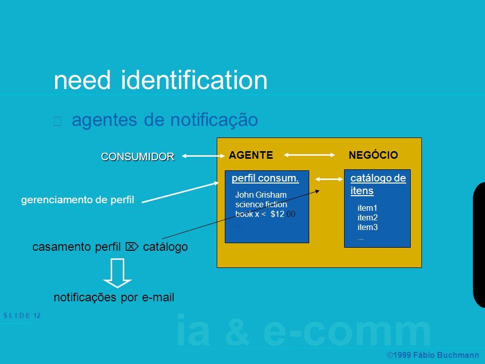 ia & e-comm S L I D E 12 ©1999 Fábio Buchmann need identification agentes de notificação catálogo de itens perfil consum.