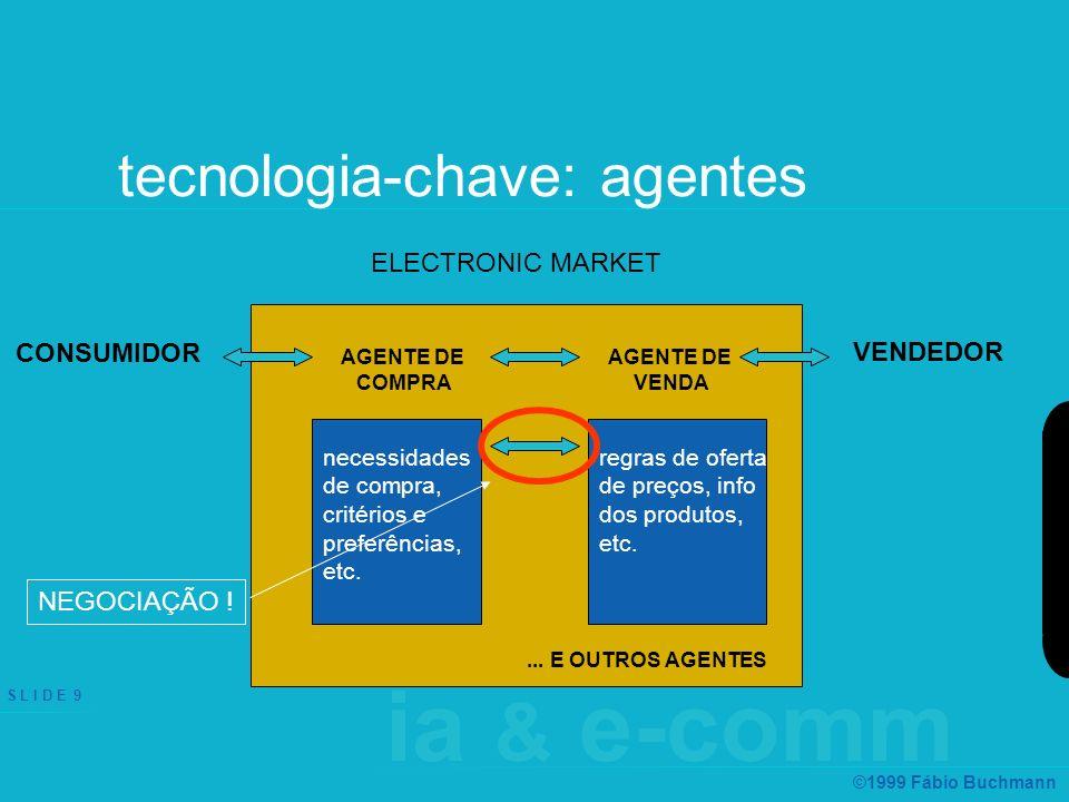 ia & e-comm S L I D E 30 ©1999 Fábio Buchmann negotiation T @ T : negociação integrada