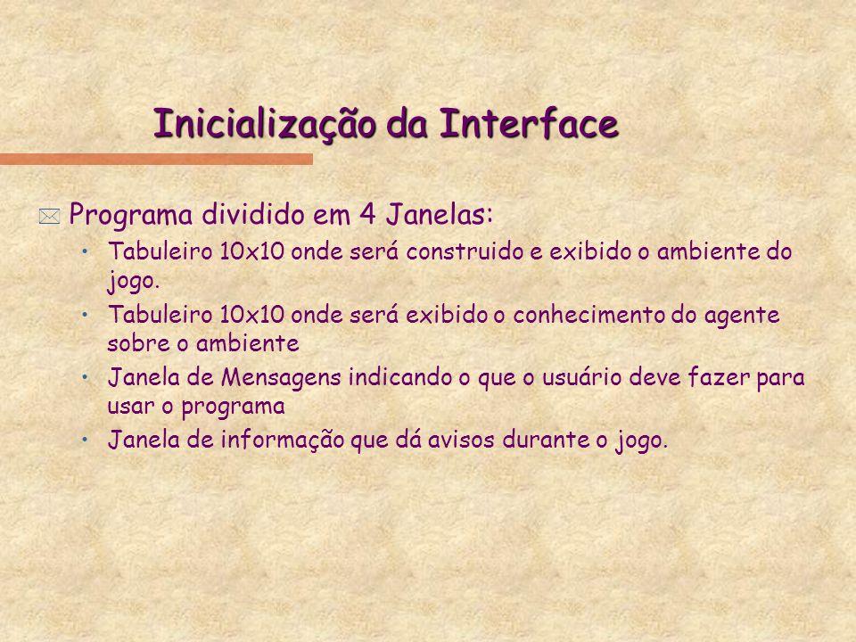 Inicialização da Interface * Programa dividido em 4 Janelas: Tabuleiro 10x10 onde será construido e exibido o ambiente do jogo.