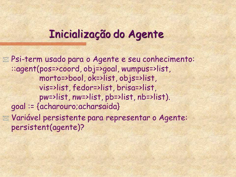 Inicialização do Agente * Psi-term usado para o Agente e seu conhecimento: ::agent(pos=>coord, obj=>goal, wumpus=>list, morto=>bool, ok=>list, objs=>list, vis=>list, fedor=>list, brisa=>list, pw=>list, nw=>list, pb=>list, nb=>list).