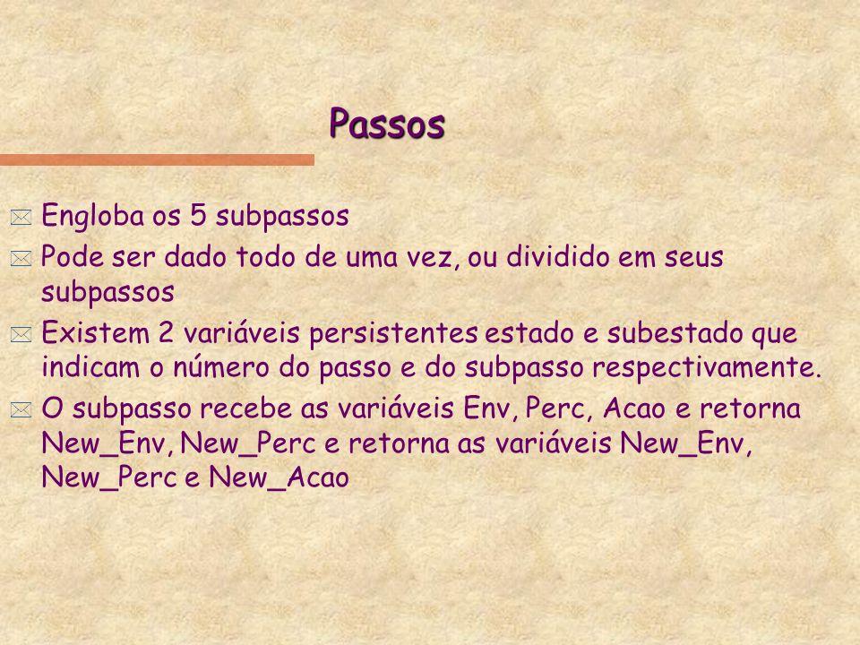 Passos * Engloba os 5 subpassos * Pode ser dado todo de uma vez, ou dividido em seus subpassos * Existem 2 variáveis persistentes estado e subestado que indicam o número do passo e do subpasso respectivamente.
