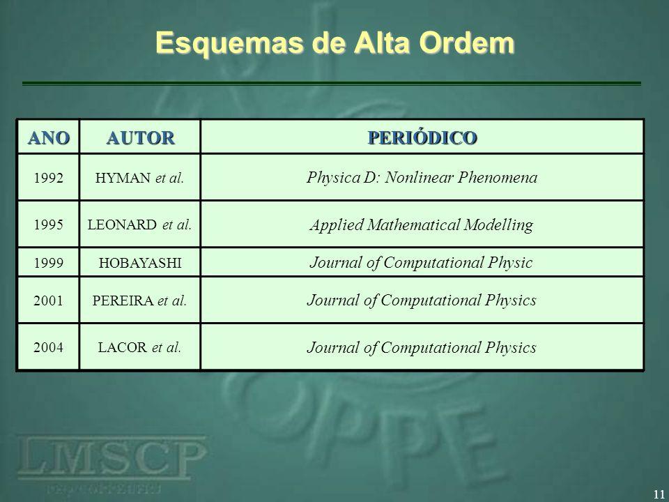 11 Esquemas de Alta Ordem ANOAUTORTÍTULO 1992HYMAN et al.