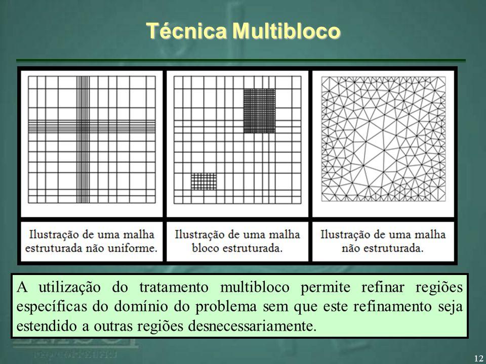 12 Técnica Multibloco A utilização do tratamento multibloco permite refinar regiões específicas do domínio do problema sem que este refinamento seja estendido a outras regiões desnecessariamente.