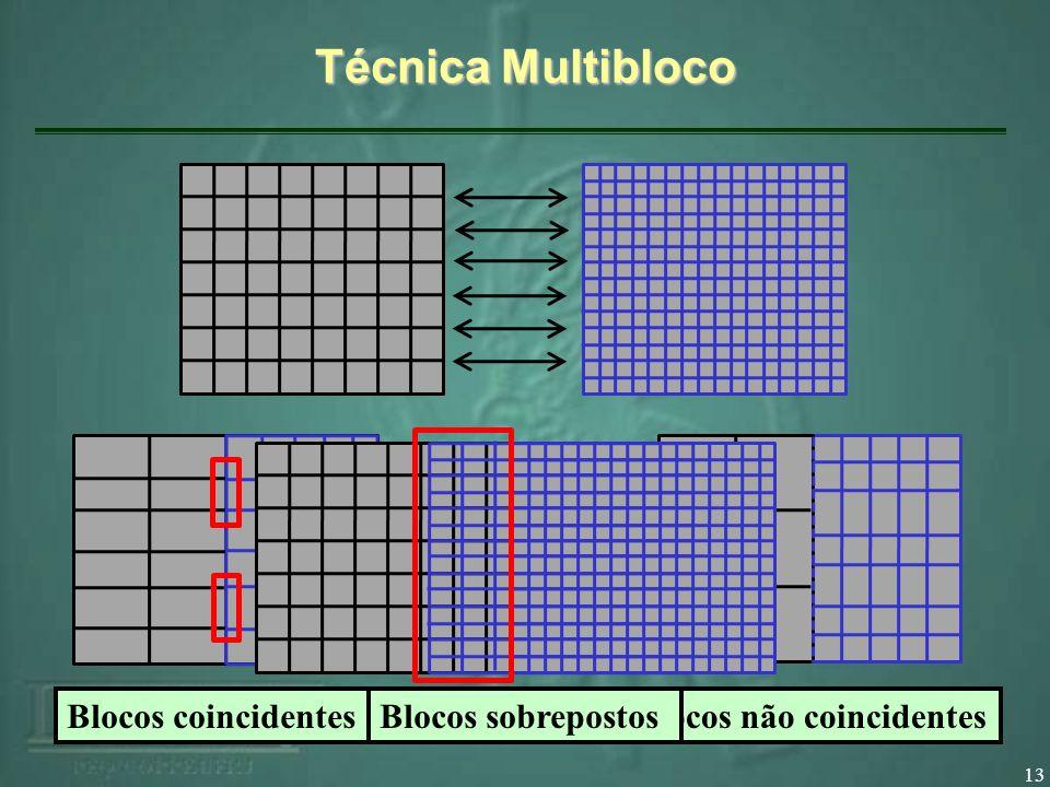 13 Técnica Multibloco Blocos coincidentesBlocos não coincidentesBlocos sobrepostos