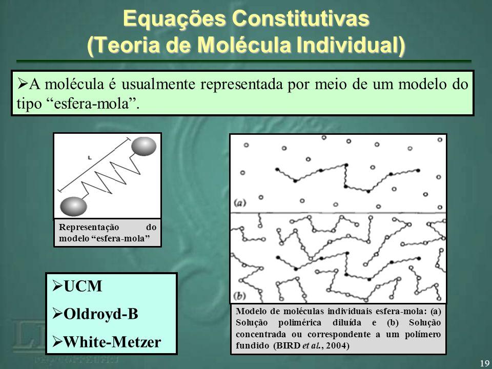19 Equações Constitutivas (Teoria de Molécula Individual) Modelo de moléculas individuais esfera-mola: (a) Solução polimérica diluída e (b) Solução co