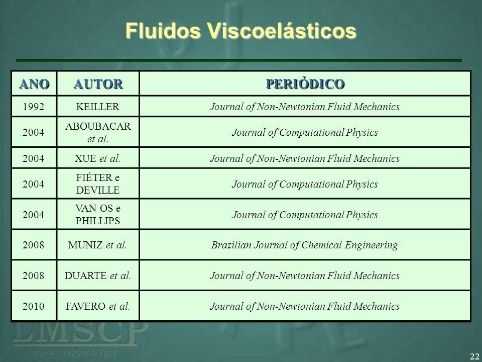 22 Fluidos Viscoelásticos ANOAUTORTÍTULO 1992KEILLER Numerical Instability of Time-dependent flows 2004 ABOUBACAR et al.