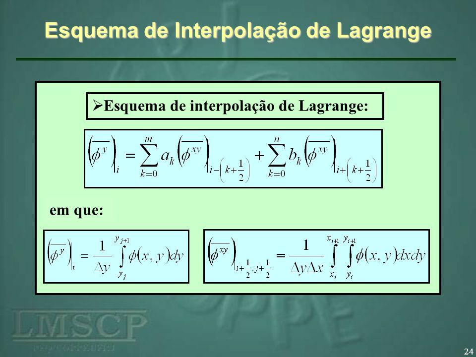 24 Esquema de Interpolação de Lagrange Esquema de interpolação de Lagrange: em que:
