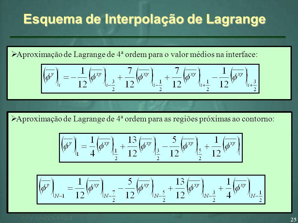 25 Esquema de Interpolação de Lagrange Aproximação de Lagrange de 4ª ordem para o valor médios na interface: Aproximação de Lagrange de 4ª ordem para as regiões do contorno: Aproximação de Lagrange de 4ª ordem para as regiões próximas ao contorno: