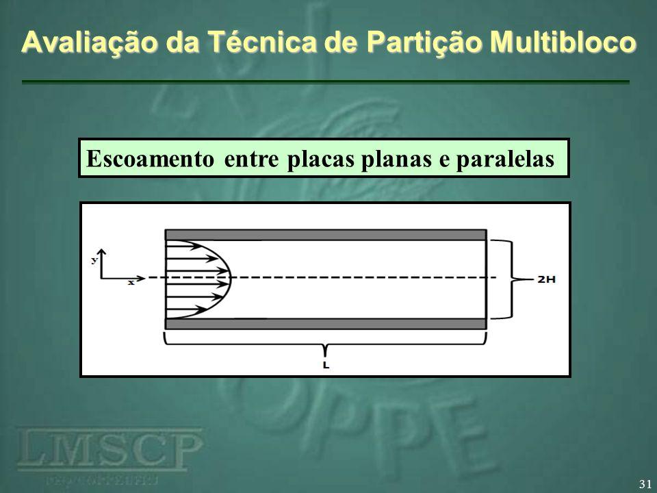 31 Avaliação da Técnica de Partição Multibloco Escoamento entre placas planas e paralelas