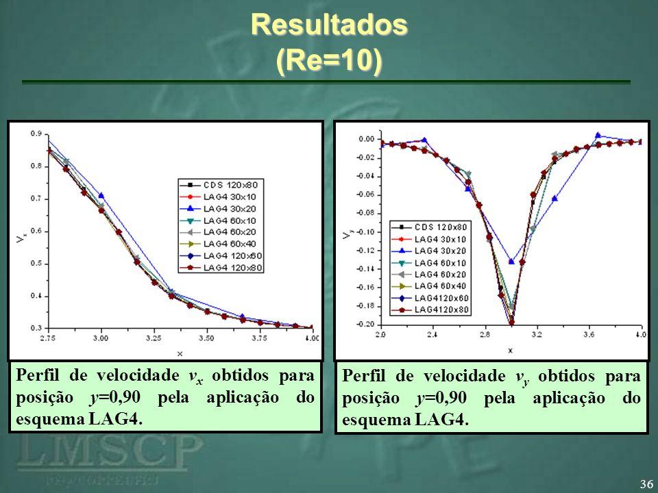 36 Resultados (Re=10) Perfil de velocidade v x obtidos para posição y=0,90 pela aplicação do esquema LAG4. Perfil de velocidade v y obtidos para posiç