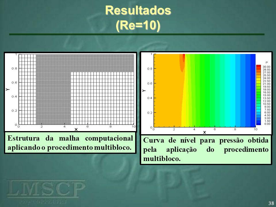 38 Resultados (Re=10) Curva de nível para velocidade v x obtida pela aplicação do procedimento multibloco. Curva de nível para velocidade v y obtida p