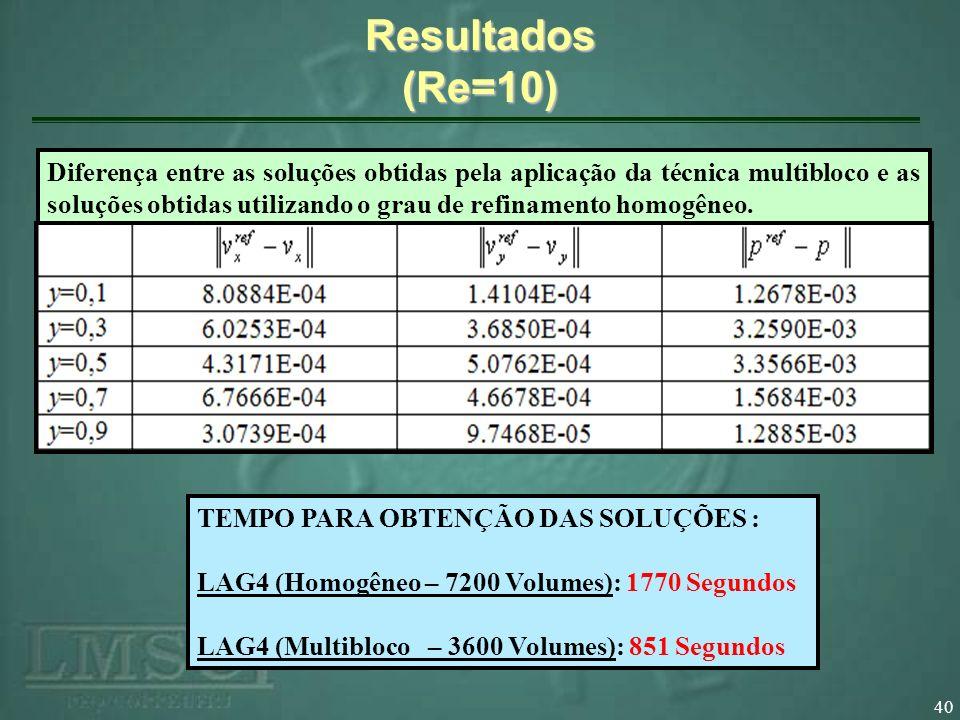 40 Resultados (Re=10) TEMPO PARA OBTENÇÃO DAS SOLUÇÕES : LAG4 (Homogêneo – 7200 Volumes): 1770 Segundos LAG4 (Multibloco – 3600 Volumes): 851 Segundos Diferença entre as soluções obtidas pela aplicação da técnica multibloco e as soluções obtidas utilizando o grau de refinamento homogêneo.