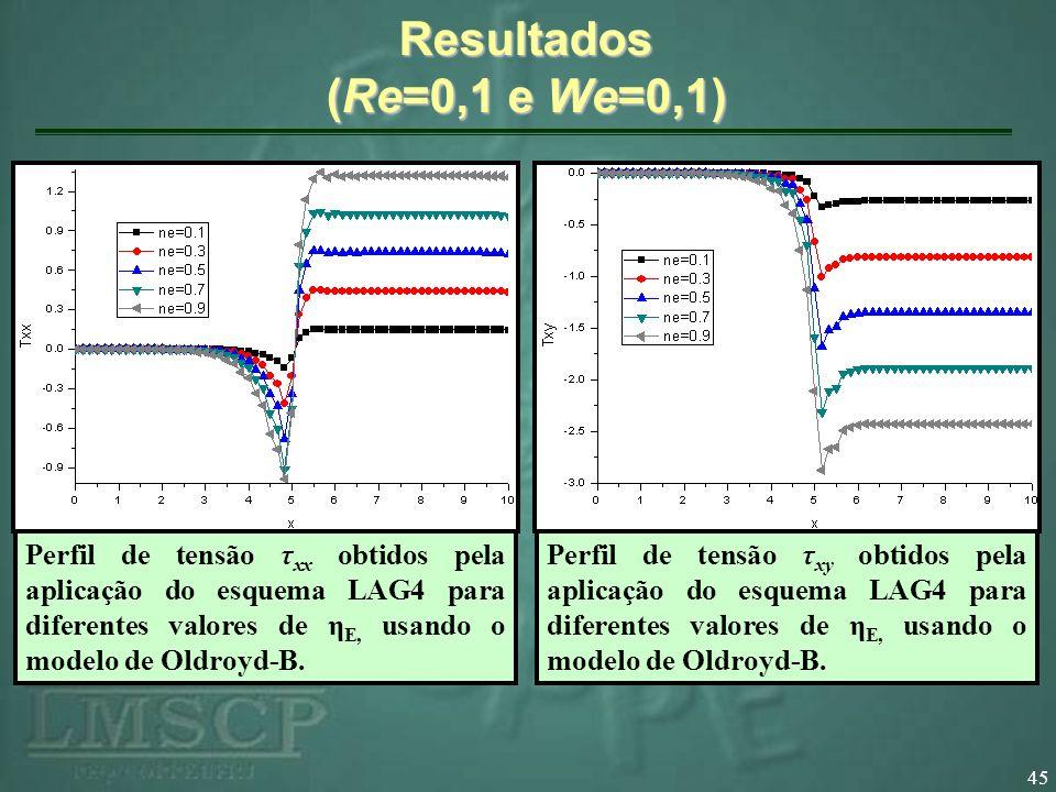 45 Resultados (Re=0,1 e We=0,1) Perfil de tensão τ xx obtidos pela aplicação do esquema LAG4 para diferentes valores de η E, usando o modelo de Oldroyd-B.