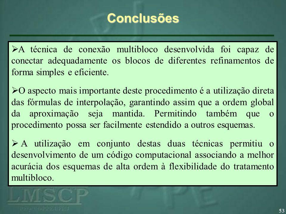 53Conclusões A técnica de conexão multibloco desenvolvida foi capaz de conectar adequadamente os blocos de diferentes refinamentos de forma simples e