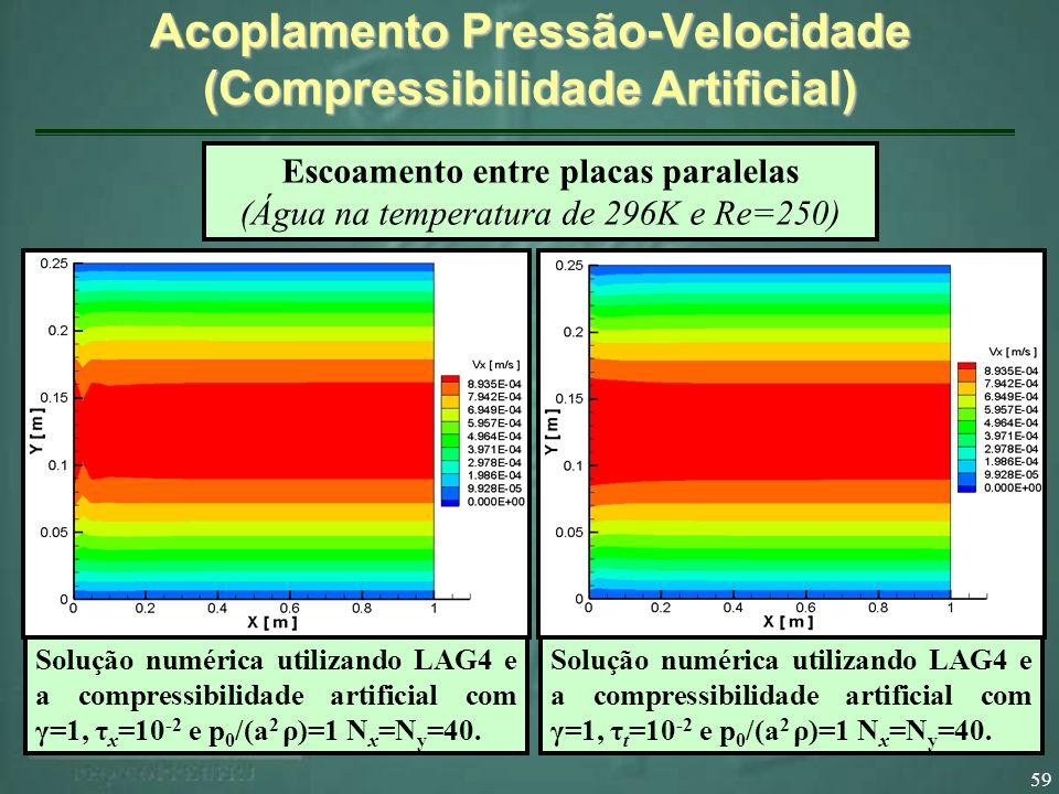 59 Solução numérica utilizando LAG4 e a compressibilidade artificial com γ=1, τ x =10 -2 e p 0 /(a 2 ρ)=1 N x =N y =40. Solução numérica utilizando LA