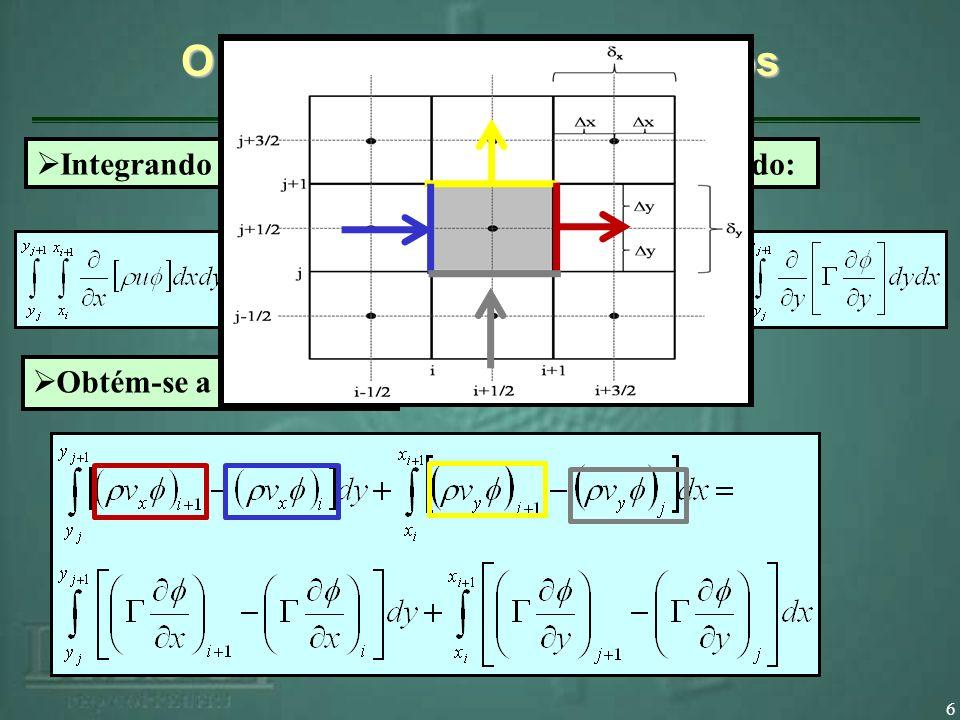 37 Resultados (Re=10) Diferença entre as soluções obtidas pelo esquema LAG4 e para o esquema CDS aplicando diferentes malhas.
