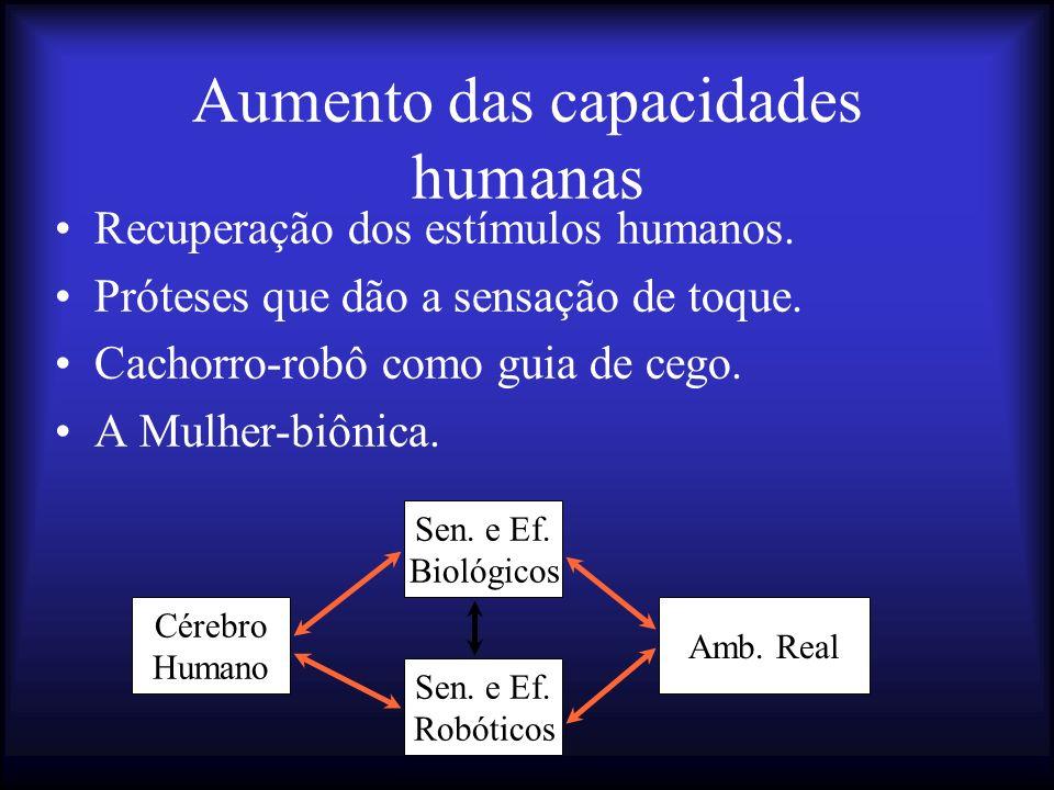 Aumento das capacidades humanas Recuperação dos estímulos humanos.