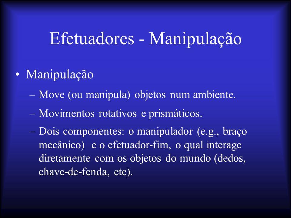 Efetuadores - Manipulação Manipulação –Move (ou manipula) objetos num ambiente.
