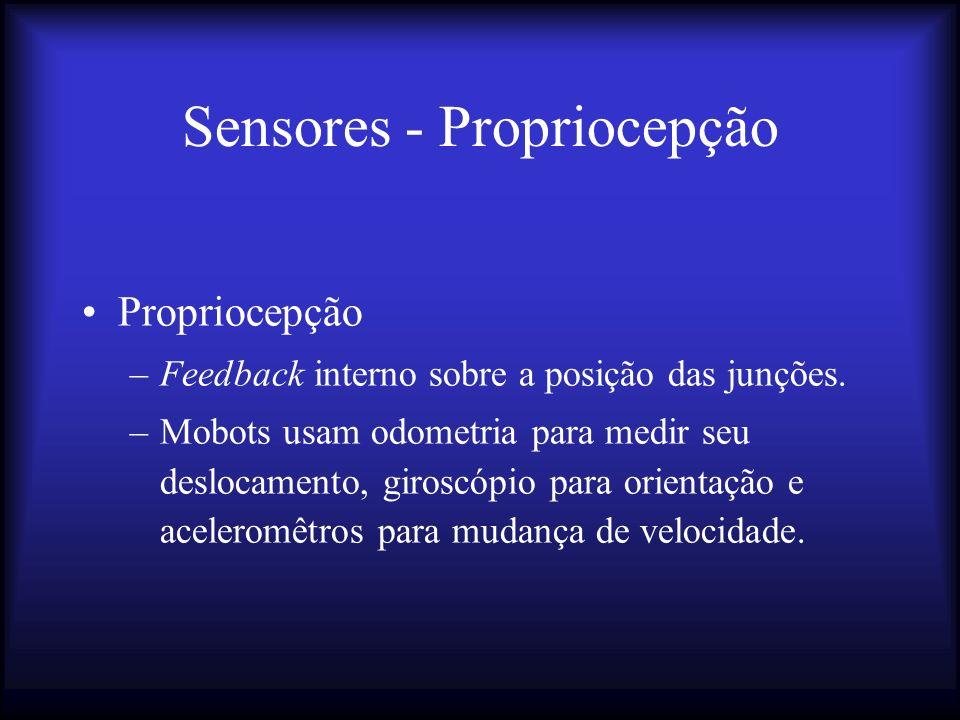 Sensores - Propriocepção Propriocepção –Feedback interno sobre a posição das junções.