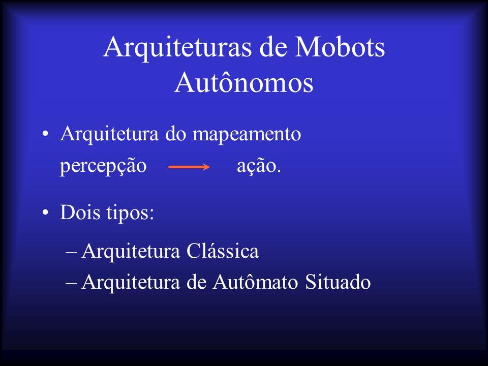 Arquiteturas de Mobots Autônomos Arquitetura do mapeamento percepção ação.