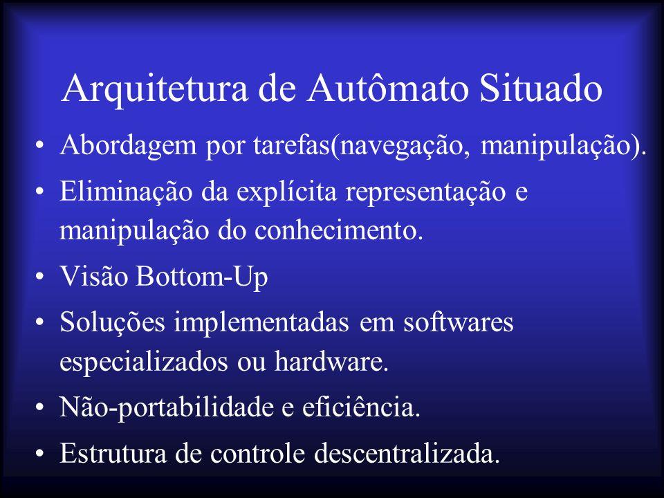 Arquitetura de Autômato Situado Abordagem por tarefas(navegação, manipulação).