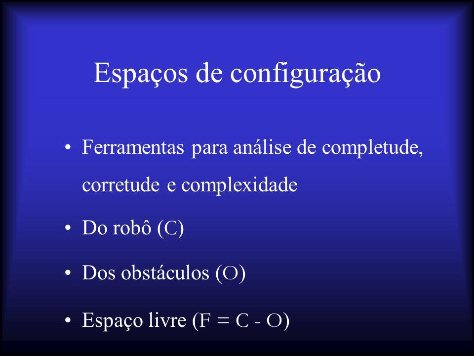 Espaços de configuração Ferramentas para análise de completude, corretude e complexidade Do robô ( C ) Dos obstáculos ( O ) Espaço livre ( F = C - O )