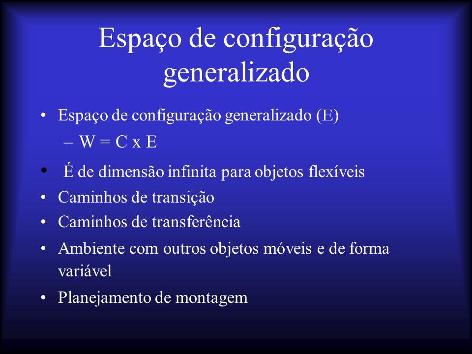 Espaço de configuração generalizado Espaço de configuração generalizado ( E ) –W = C x E É de dimensão infinita para objetos flexíveis Caminhos de transição Caminhos de transferência Ambiente com outros objetos móveis e de forma variável Planejamento de montagem