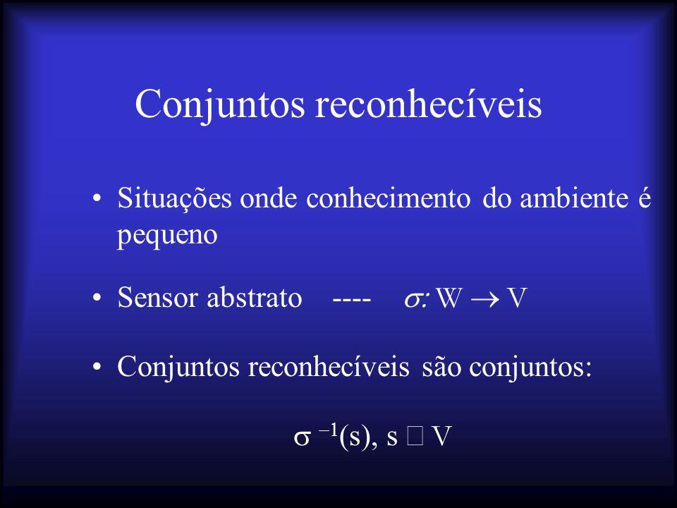 Conjuntos reconhecíveis Situações onde conhecimento do ambiente é pequeno Sensor abstrato ---- W V Conjuntos reconhecíveis são conjuntos: (s), s V