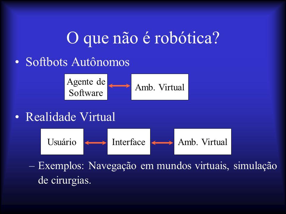 Sensores - SONAR SONAR (SOund NAvigation and Rangin) –Provê informações sobre a distância dos objetos ao robô.