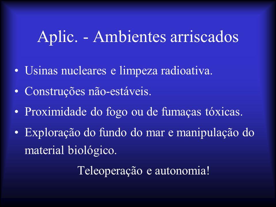 Aplic.- Ambientes arriscados Usinas nucleares e limpeza radioativa.