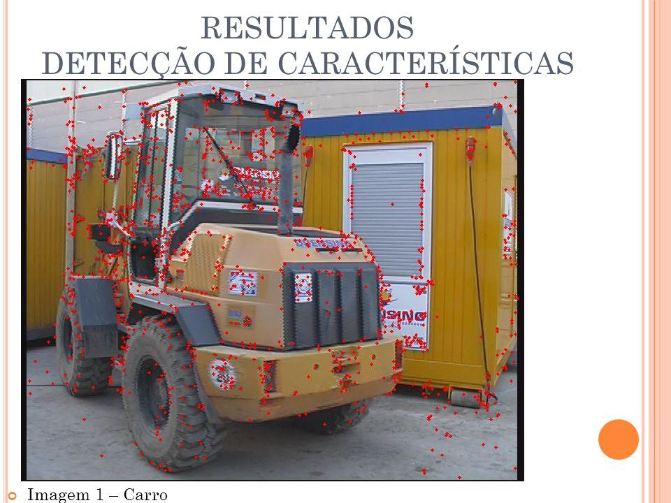 RESULTADOS DETECÇÃO DE CARACTERÍSTICAS Imagem 1 – Carro