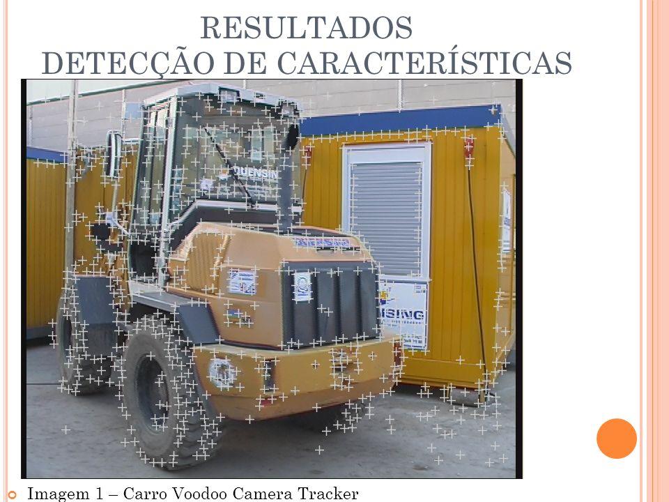 RESULTADOS DETECÇÃO DE CARACTERÍSTICAS Imagem 1 – Carro Voodoo Camera Tracker