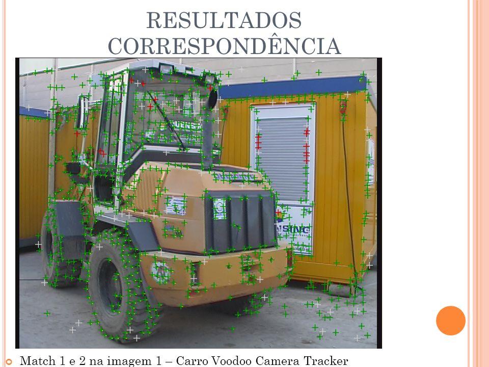 RESULTADOS CORRESPONDÊNCIA Match 1 e 2 na imagem 1 – Carro Voodoo Camera Tracker