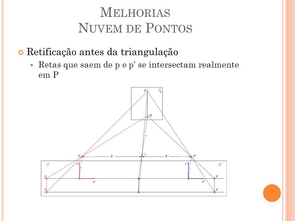 M ELHORIAS N UVEM DE P ONTOS Retificação antes da triangulação Retas que saem de p e p se intersectam realmente em P