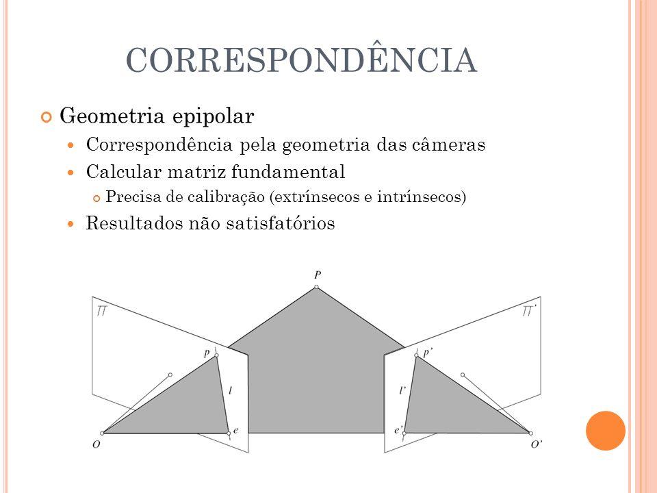 CORRESPONDÊNCIA Geometria epipolar Correspondência pela geometria das câmeras Calcular matriz fundamental Precisa de calibração (extrínsecos e intríns