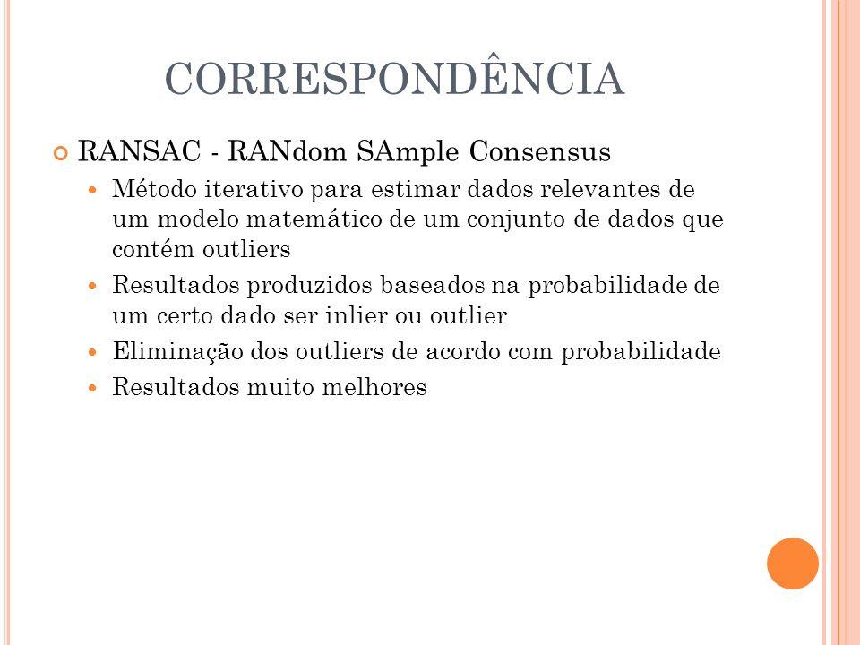 CORRESPONDÊNCIA RANSAC - RANdom SAmple Consensus Método iterativo para estimar dados relevantes de um modelo matemático de um conjunto de dados que co