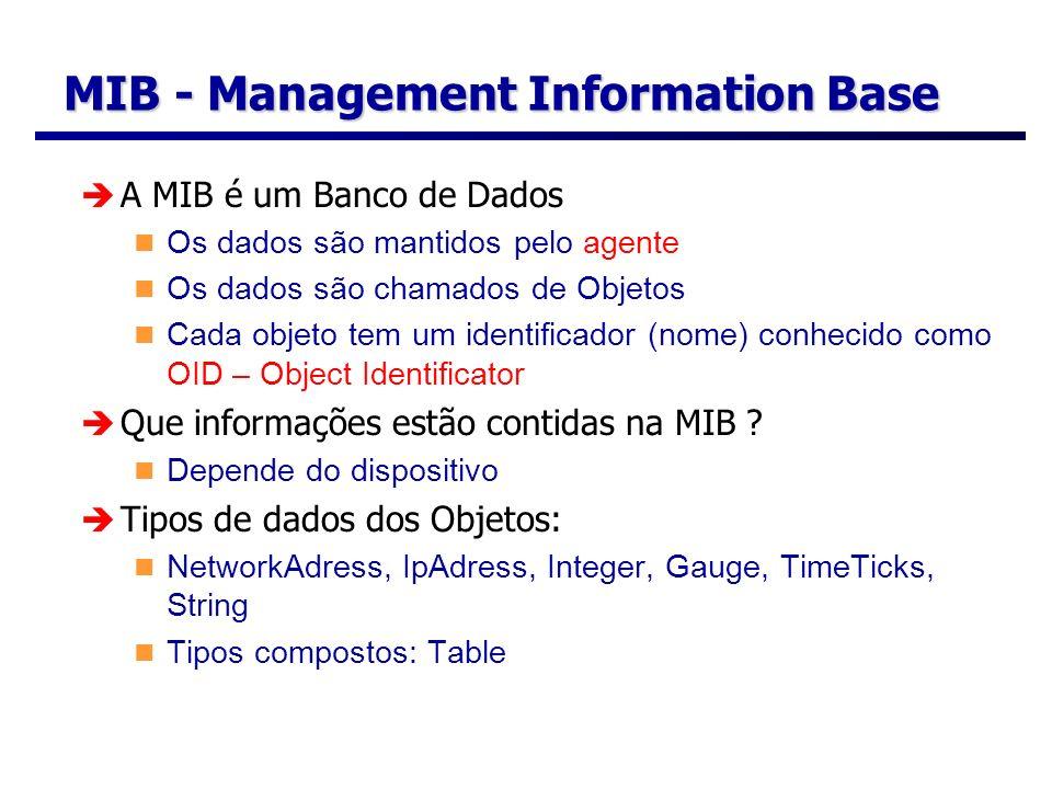 MIB - Management Information Base A MIB é um Banco de Dados Os dados são mantidos pelo agente Os dados são chamados de Objetos Cada objeto tem um iden