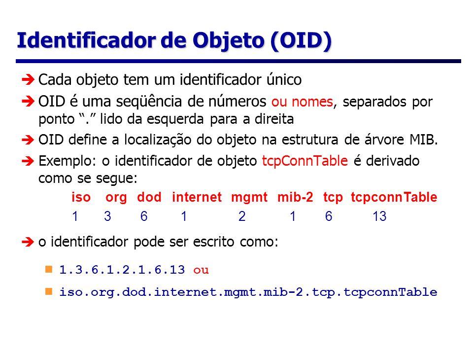 Identificador de Objeto (OID) Cada objeto tem um identificador único OID é uma seqüência de números ou nomes, separados por ponto. lido da esquerda pa