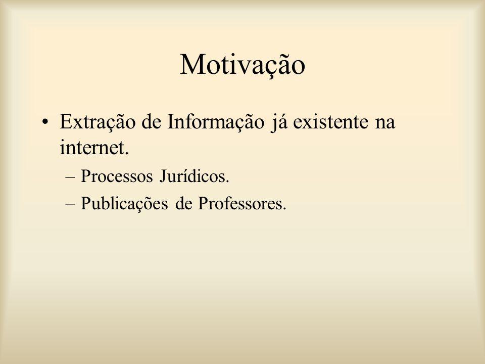 Motivação Extração de Informação já existente na internet.