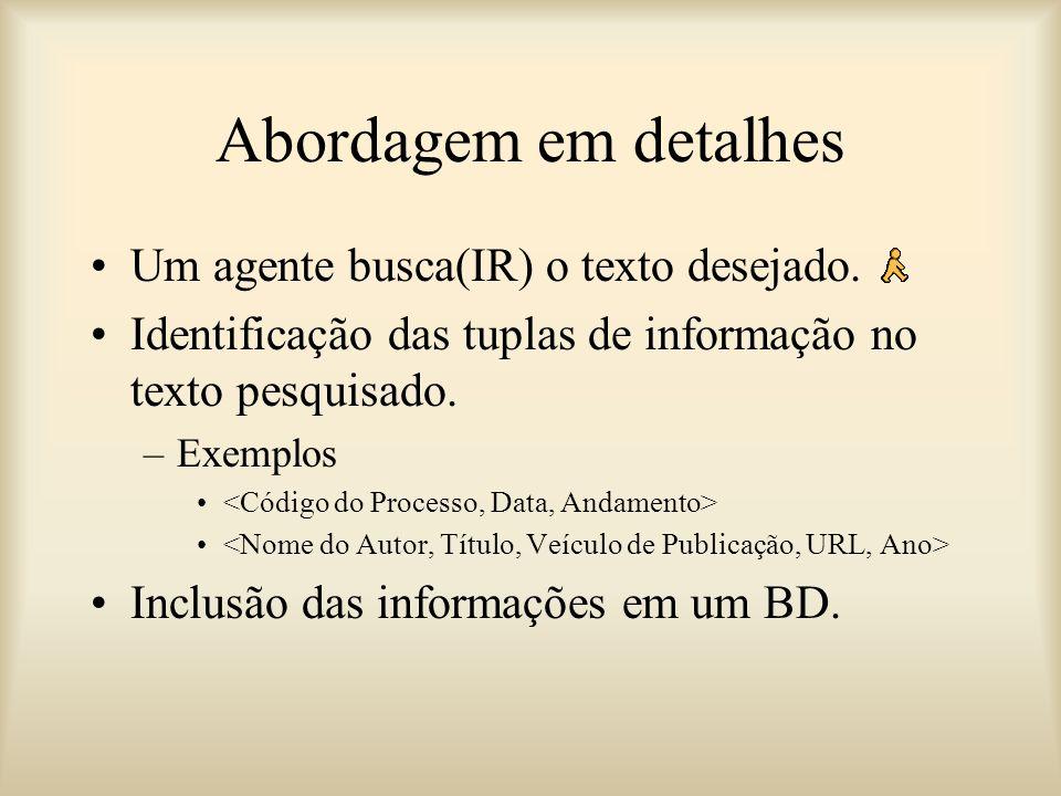 Abordagem em detalhes Um agente busca(IR) o texto desejado.