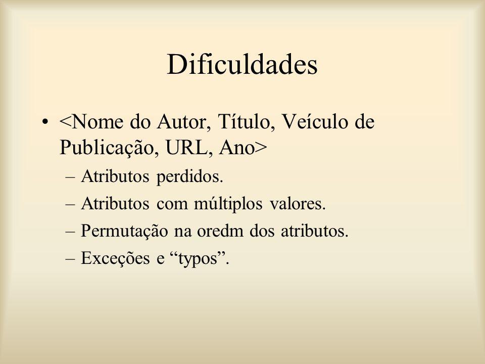 Dificuldades –Atributos perdidos. –Atributos com múltiplos valores.