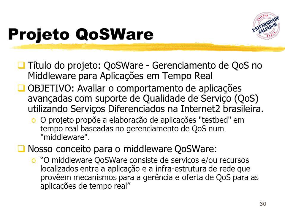 30 Projeto QoSWare Título do projeto: QoSWare - Gerenciamento de QoS no Middleware para Aplicações em Tempo Real OBJETIVO: Avaliar o comportamento de